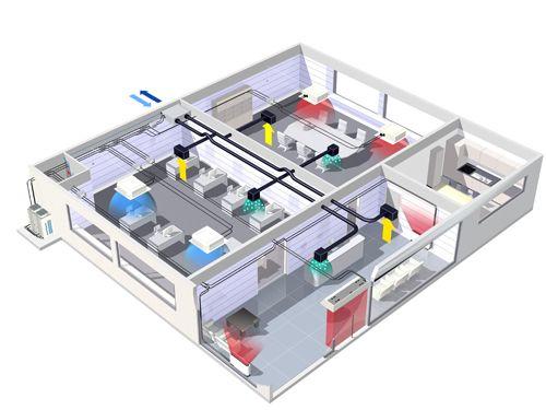 Система кондиционирования Daikin VRV III с рекуперацией тепла.